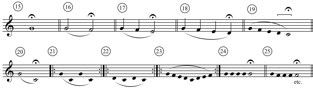 Trumpet C Scale Finger Chart