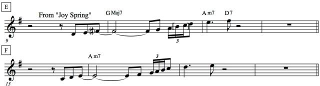 Rhythmic Scales- Blog 2