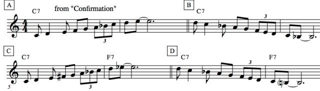 Rhythmic Scales- Blog